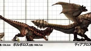 Monster Height Chart Monster Hunter 3 Ultimate Wii U Hd Monster Sizes