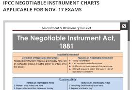 Ipcc Audit Charts Ipcc Negotiable Instrument Act Charts Gang Of Gagan