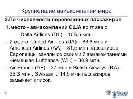 Презентация на тему Тема Роль транспортной системы в  5 Крупнейшие авиакомпании