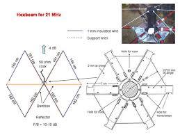 martin hedman s hemsida moxon antenna for 14 mhz