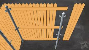 Fencing with Metal Posts DIY Done Right