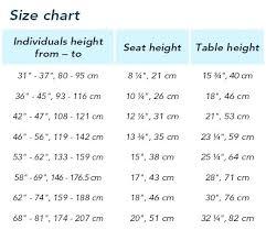 Table Chair Height Chart Table Measurements Chart Entrenamientofuncional Co