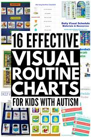 Daily Behavior Charts For Autistic Students Visual Routine Chart For Kids With Autism 16 Ideas For