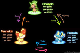 emerald chart pokemon emerald evolution chart with pictures widescreen hd