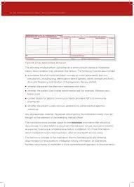 Prescription Drug Identifier Chart Safe Medication Administration