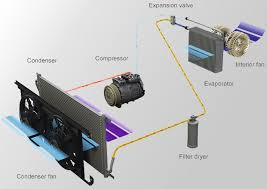 how car air conditioner works. refrigeration-cycle-en. air conditioning how car conditioner works w