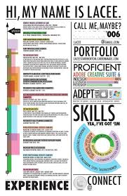 Visual Resume Templates Fascinating 28 Bestofclass Visual Resume Templates To Take Inspiration From