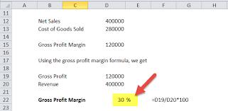 Profit Spreadsheets Gross Profit Margin Formula Calculator With Excel Template