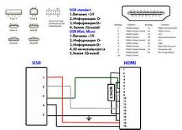 micro usb to hdmi wiring diagram wiring diagrams mini usb wiring