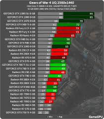 Cf Rx 480 Anandtech Forums Technology Hardware Software
