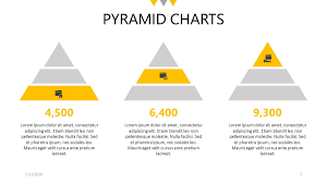 Pyramid Powerpoint Pyramid Chart Free Powerpoint Template