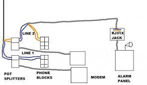 phone line wiring to alarm system on alarm system telephone wiring alarm system phone wiring data diagram schematic phone line wiring to alarm system on alarm system telephone wiring source rj31x jack