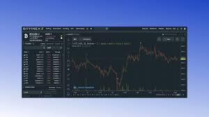 Btc Usd Chart Bitfinex Now View Liquidations On Bitfinex Charts Bitfinex Medium