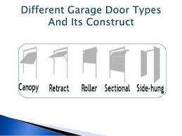 garage door typesAdvantages and disadvantages of garage lift door types