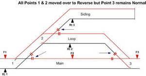 similiar train layout wiring keywords train layout wiring model train dcc wiring diagrams model train wiring
