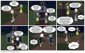 Further Discuss Anti Federalist Vs Federalists Storyboard By 2ebaf911