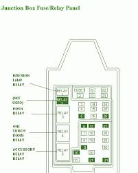 ford f350 fuse box diagram on ford images free download wiring 1999 F350 Fuse Diagram ford f350 fuse box diagram 5 ford f250 sd fuse box diagram 2008 ford f350 1999 ford f350 fuse diagram