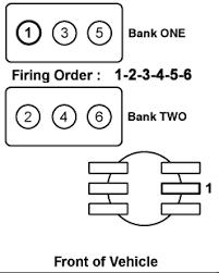mazda millenia firing order a v engine wiring diagram