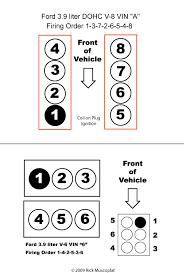 ford 3 8l engine diagram cylinder wiring diagram for you • 3 9l v8 ford firing order ricks auto repair advice automotive rh ricks autorepairadvice com 2000 ford 3 8 engine diagram 1996 ford 3 8 engine