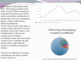 should developed countries help developing countries essay between and poorest countries received of dac aid the guardian between and poorest countries received of dac aid the guardian