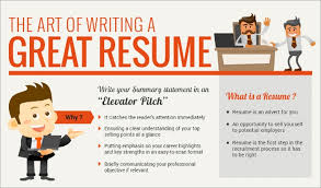 The Perfect Resume Extraordinary The Art Of Writing A Perfect Resume