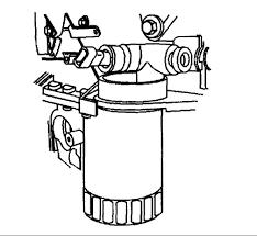 Oil pressure sensor adapter   Gen 4 reverse intake – Katech besides Oil Leak from Sensor above Oil Filter further  furthermore  also Oil pressure sensor trailblazer 2002   YouTube additionally 2007 Suburban Oil Pressure Sensor   Chevrolet Forum   Chevy in addition How to replace oil pump for trailblazer 4'2 eng 2002   Fixya besides  additionally 2005 Chevrolet Trailblazer Oil Pressure Switch moreover Part 1 2006 Suburban Oil Sending Unit Pressure High   YouTube moreover ERROR MESSAGE  OIL PRESSURE LOW  STOP ENGINE    Chevy Traverse. on trailblazer oil pressure switch