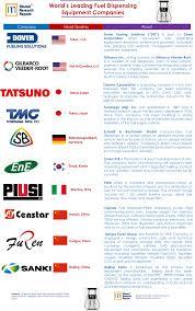 Fuel Dispensing System Design Worlds Leading Fuel Dispensing Equipment Companies Market