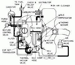 isuzu npr wiring diagram with electrical images 5269 linkinx com Isuzu Elf Wiring Diagram isuzu npr wiring diagram with electrical images isuzu elf wiring diagram