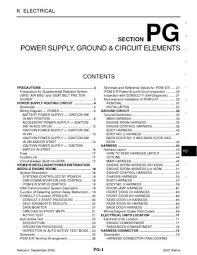 2007 nissan xterra power supply ground circuit elements 2007 nissan xterra power supply ground circuit elements section pg 86 pages