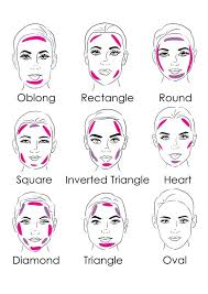 highlight and contour for your face shape also good to know what your face shape is i have an inverted triangle shaped face makeup ideas