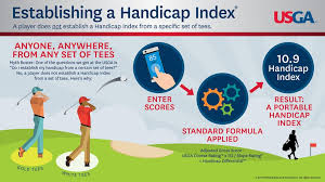 What Is A Course Handicap In Golf Golf Rating