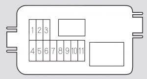 honda pilot (2005) fuse box diagram auto genius 97 Honda Accord Fuse Box Diagram at 2005 Honda Pilot Fuse Box Diagram