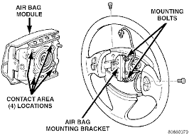 dodge horn problems? questions on dodge horns answered Dodge Journey Fuse Box Diagram illustration of the contact areas and air bag module in a dodge dodge journey fuse box diagram