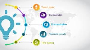 Business Idea Presentation Template For Powerpoint Slidemodel