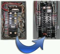 fuse box panel upgrade & circuit breaker repair mr value electricians Outdoor AC Fuse Box On at Ac Home Service Box Fuses