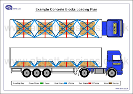 loading plans, load layouts, lorry, trailer, truck, strapping 53' trailer loading diagram for unconventional loads detailed photographs and measurements are taken to ensure an accurate graphical representation and a full understanding of loading