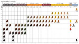 Drugs In Hair Chart 60 G Of Two Drugs Type Oxidation Hair Dye