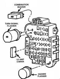 jeep cherokee xj (1984 1996) fuse box diagram auto genius 1998 cherokee fuse box diagram jeep cherokee xj (1984 1996) fuse box diagram