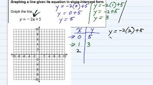 aleks graphing a line given its equation in slope intercept form equations notes maxresde graphing equations