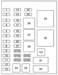 buick terraza (2005) fuse box diagram auto genius fuse box diagram for 2006 buick lacrosse at Fuse Box Under Hood In 2005 Buick Lacrosse Ciagerette Lighter