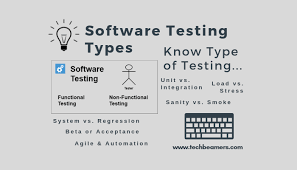 Types Of Software Testing Software Testing Types Explain Different Type Of Testing