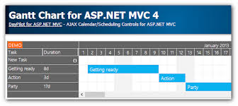 Asp Net Mvc Gantt Chart Gantt Chart For Asp Net Mvc 4 C Vb Net Razor Daypilot