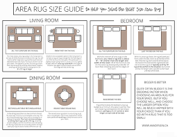 area rug size guide pic for blog on dining room area rug size