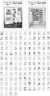 refrigerator zer library 1960 frigidaire refrigerator zer 1960 frigidaire refrigerator zer service manual