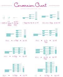 Measurements Conversion Chart Baking Measurement