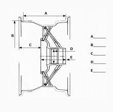 28 collection of dayton rim drawing high quality, free cliparts Wire Diagram Template at Diagram Of Wire Wheels