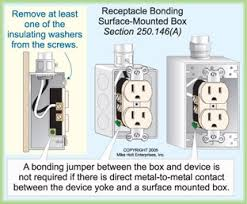 grounding metal boxes and outlets confused by something simple contact devices or yokes designed and listed as self grounding shall be permitted in conjunction the supporting screws to establish the grounding