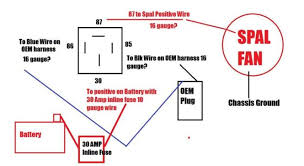 4 wire relay wiring diagram how to wire a 5 pin relay at 4 Wire Relay Diagram
