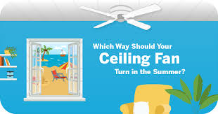 which way should your ceiling fan turn