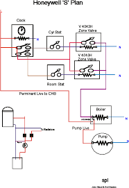 honeywell motorized zone valve wiring diagram wiring diagram honeywell 3 way zone valve wiring diagram and hernes